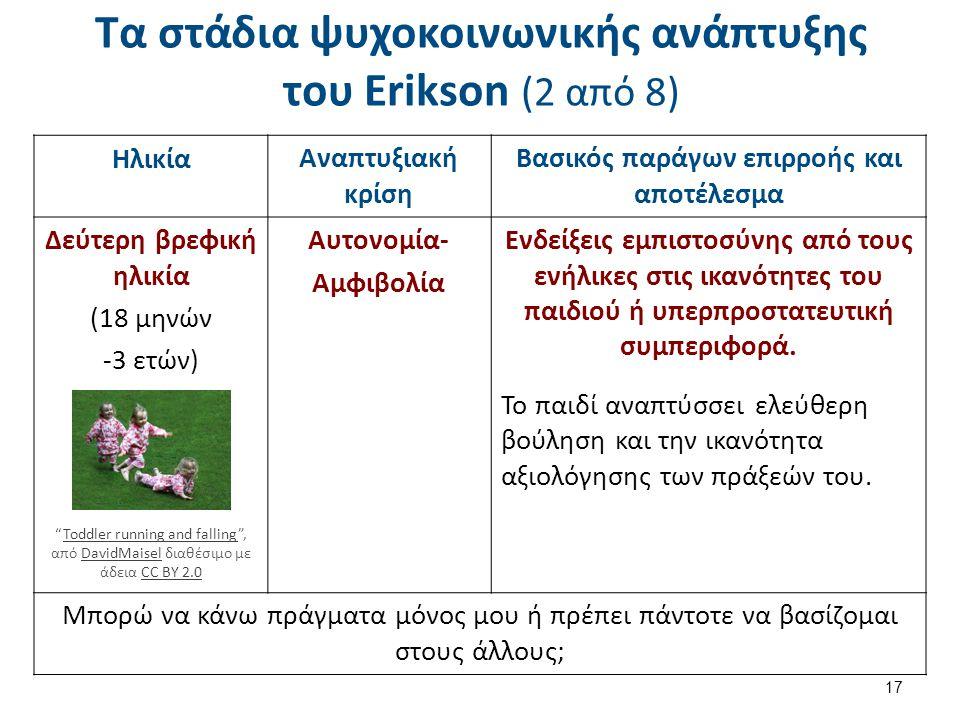 Τα στάδια ψυχοκοινωνικής ανάπτυξης του Erikson (2 από 8) 17 ΗλικίαΑναπτυξιακή κρίση Βασικός παράγων επιρροής και αποτέλεσμα Δεύτερη βρεφική ηλικία (18 μηνών -3 ετών) Αυτονομία- Αμφιβολία Ενδείξεις εμπιστοσύνης από τους ενήλικες στις ικανότητες του παιδιού ή υπερπροστατευτική συμπεριφορά.