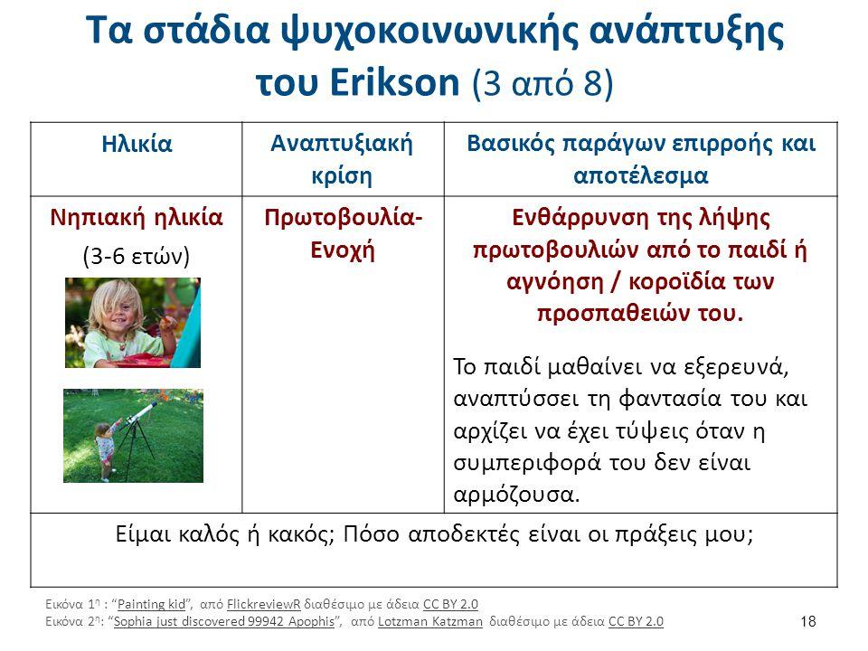 Τα στάδια ψυχοκοινωνικής ανάπτυξης του Erikson (3 από 8) 18 ΗλικίαΑναπτυξιακή κρίση Βασικός παράγων επιρροής και αποτέλεσμα Νηπιακή ηλικία (3-6 ετών) Πρωτοβουλία- Ενοχή Ενθάρρυνση της λήψης πρωτοβουλιών από το παιδί ή αγνόηση / κοροϊδία των προσπαθειών του.