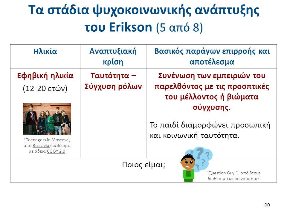 Τα στάδια ψυχοκοινωνικής ανάπτυξης του Erikson (5 από 8) 20 ΗλικίαΑναπτυξιακή κρίση Βασικός παράγων επιρροής και αποτέλεσμα Εφηβική ηλικία (12-20 ετών) Ταυτότητα – Σύγχυση ρόλων Συνένωση των εμπειριών του παρελθόντος με τις προοπτικές του μέλλοντος ή βιώματα σύγχυσης.