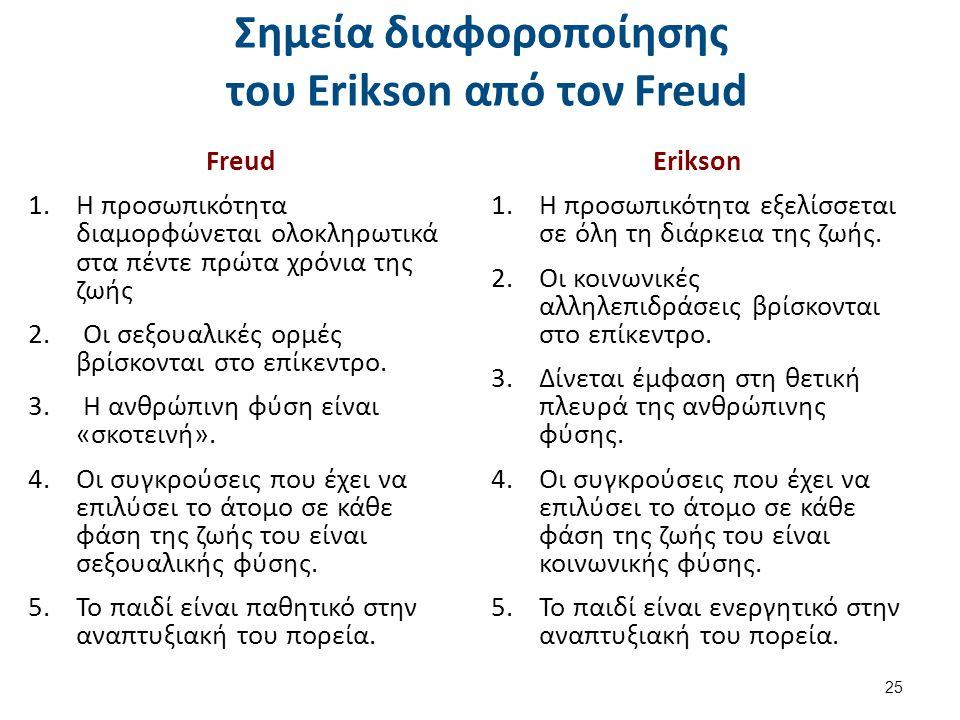 Σημεία διαφοροποίησης του Erikson από τον Freud Freud 1.Η προσωπικότητα διαμορφώνεται ολοκληρωτικά στα πέντε πρώτα χρόνια της ζωής 2.