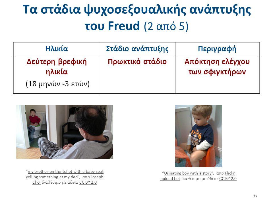 Τα στάδια ψυχοσεξουαλικής ανάπτυξης του Freud (3 από 5) 6 ΗλικίαΣτάδιο ανάπτυξηςΠεριγραφή Νηπιακή ηλικία (3-6 ετών) Φαλλικό στάδιοΕνασχόληση με τα γεννητικά όργανα (Οιδιπόδειο σύμπλεγμα) snippits-and-slappits.blogspot.gr