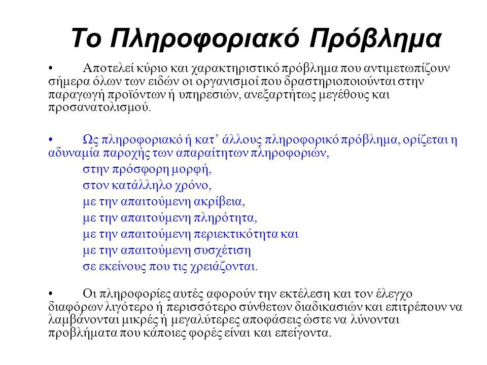 Βασική Βιβλιογραφία 1.Υψηλάντης Π., (2001), Πληροφοριακά Συστήματα Διοίκησης - Από τη Θεωρία στην Πράξη, Εκδόσεις Πατάκη.