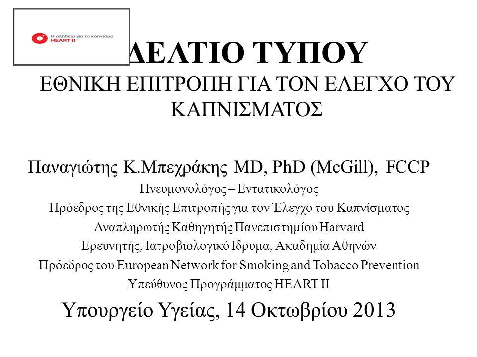 Πόσο θυμωμένος θα λέγατε ότι είστε που η Ελλάδα είναι η μοναδική χώρα της Ευρωπαϊκής Ένωσης που δεν εφαρμόζει τον νόμο για την προστασία από το παθητικό κάπνισμα; (Γράφημα 12)