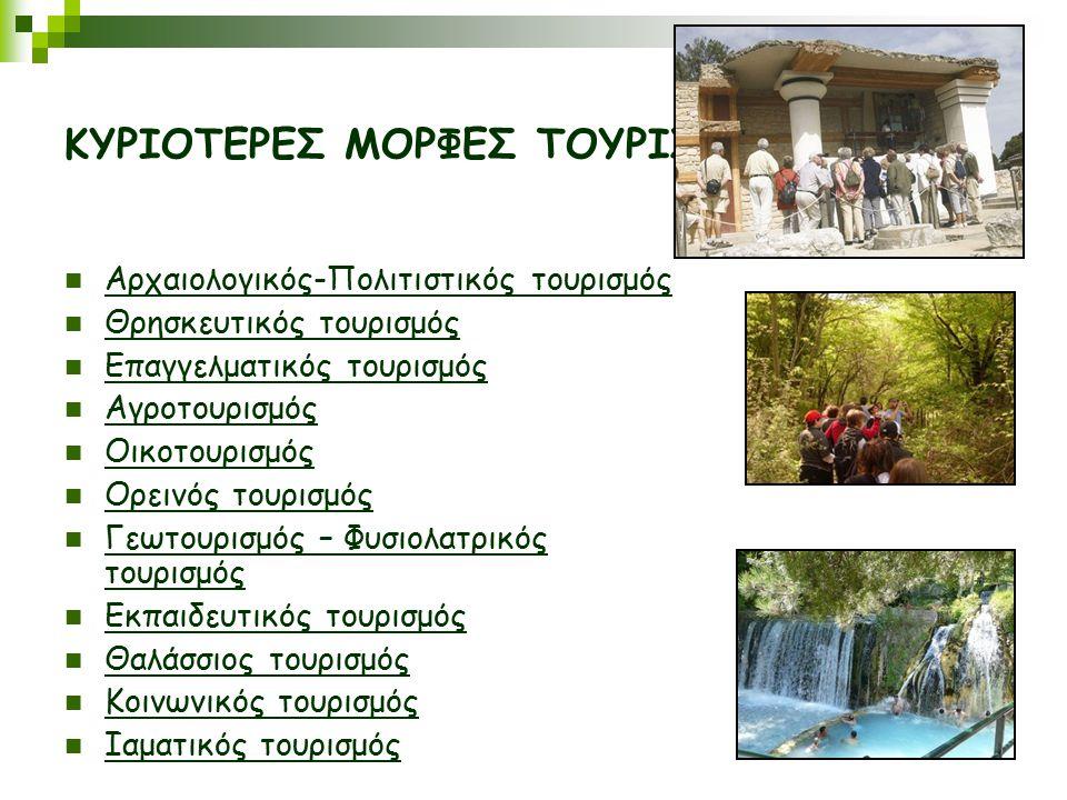 ΚΥΡΙΟΤΕΡΕΣ ΜΟΡΦΕΣ ΤΟΥΡΙΣΜΟΥ Αρχαιολογικός-Πολιτιστικός τουρισμός Θρησκευτικός τουρισμός Επαγγελματικός τουρισμός Αγροτουρισμός Οικοτουρισμός Ορεινός τ