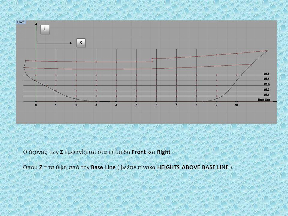 Z Z X X Ο άξονας των Ζ εμφανίζεται στα επίπεδα Front και Right. Όπου Ζ = τα ύψη από την Base Line ( βλέπε πίνακα HEIGHTS ABOVE BASE LINE ).