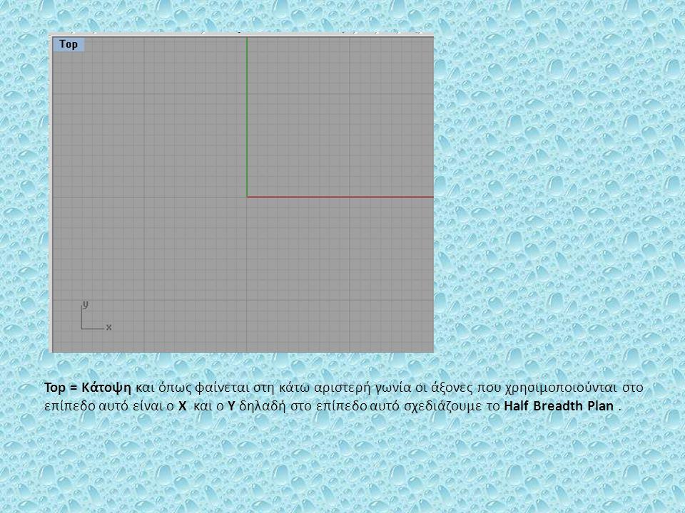 Top = Κάτοψη και όπως φαίνεται στη κάτω αριστερή γωνία οι άξονες που χρησιμοποιούνται στο επίπεδο αυτό είναι ο X και ο Υ δηλαδή στο επίπεδο αυτό σχεδι