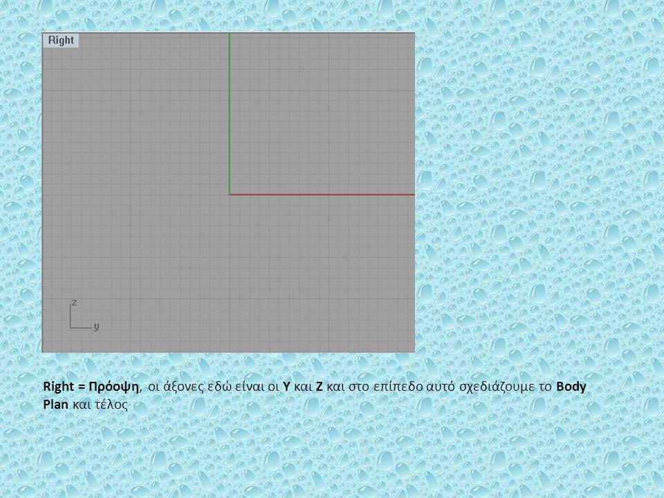 Right = Πρόοψη, οι άξονες εδώ είναι οι Υ και Ζ και στο επίπεδο αυτό σχεδιάζουμε το Body Plan και τέλος