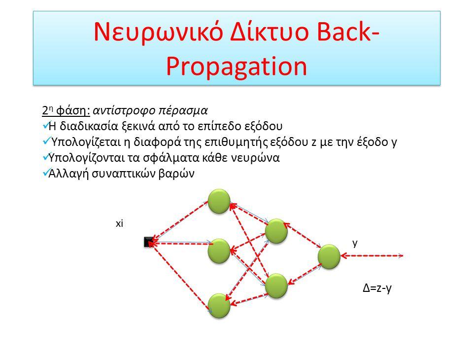 Νευρωνικό Δίκτυο Back- Propagation Η εκπαίδευση του αλγορίθμου χωρίζεται σε δύο φάσεις: 1 η φάση: εμπρόσθιο πέρασμα Αρχικοποιούνται τα βάρη Μεταδίδονται τα δεδομένα σε όλα τα στρώματα Δημιουργείται συνάρτηση ενεργοποίησης σε όλους τους νευρώνες xi Επίπεδο εισόδου Κρυφά επίπεδα Επίπεδο εξόδου y
