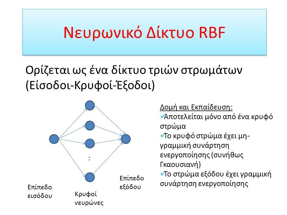 Νευρωνικό Δίκτυο Back- Propagation 2 η φάση: αντίστροφο πέρασμα Η διαδικασία ξεκινά από το επίπεδο εξόδου Υπολογίζεται η διαφορά της επιθυμητής εξόδου z με την έξοδο y Υπολογίζονται τα σφάλματα κάθε νευρώνα Αλλαγή συναπτικών βαρών xi y Δ=z-y