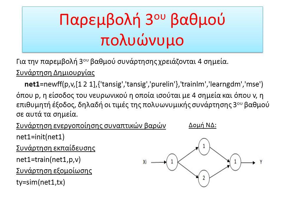 Δημιουργία ΝΔ Προώθησης με Ανάδραση (Back-Propagation)  Συνάρτηση δημιουργίας ΝΔ: net = newff(PR,[S1 S2...SNl],{TF1 TF2...TFNl},BTF,BLF,PF) Χρησιμοποιείται για την δημιουργία του νευρωνικού δικτύου  Συνάρτηση αρχικοποίησης των συναπτικών βαρών Κάθε νευρωνικό δίκτυο, πρίν εκπαιδευτεί πρέπει να αρχικοποιεί τα συναπτικά του βάρη και τις πολώσεις.