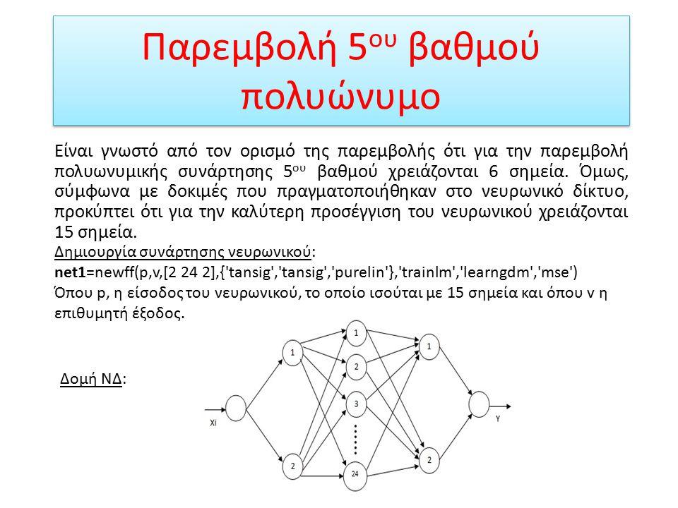 Αποτελέσματα ΝΔ, για 4 ου βαθμού πολυώνυμο Παρεμβάλει αρκετά καλά τις τυχαίες τιμές της πολυωνυμικής συνάρτησης Το σφάλμα, σε αυτή την περίπτωση είναι, error=0.0026