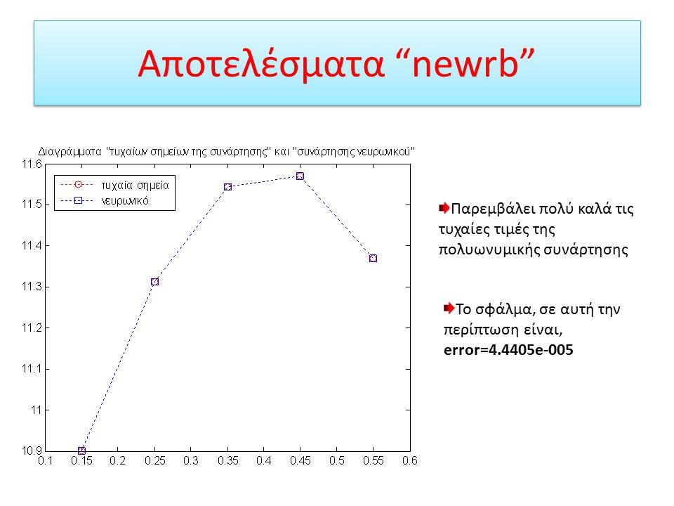 """Αποτελέσματα """"newrb"""" Το νευρωνικό παρεμβάλει πολύ καλά τις πραγματικές τιμές της πολυωνυμικής συνάρτησης"""