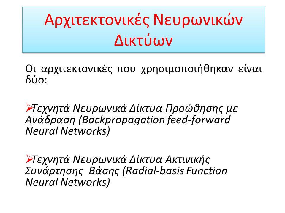 Σκοπός Πτυχιακής Ο σκοπός της πτυχιακής εργασίας είναι η δημιουργία ενός νευρωνικού δικτύου το οποίο να λύνει το πρόβλημα της παρεμβολής πολυωνυμικών