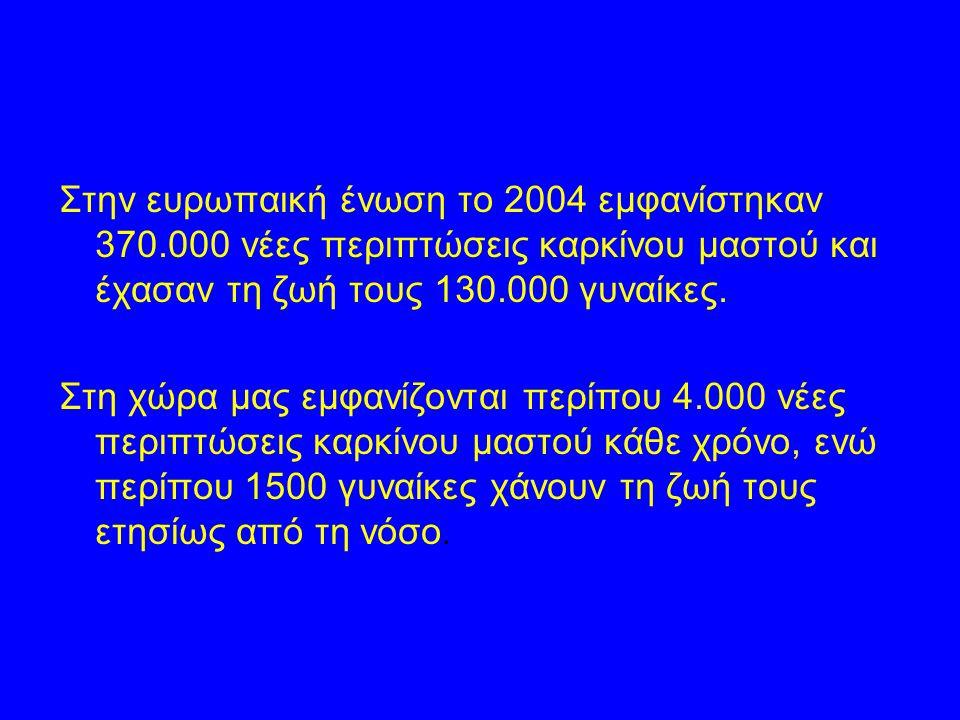Στην ευρωπαική ένωση το 2004 εμφανίστηκαν 370.000 νέες περιπτώσεις καρκίνου μαστού και έχασαν τη ζωή τους 130.000 γυναίκες. Στη χώρα μας εμφανίζονται