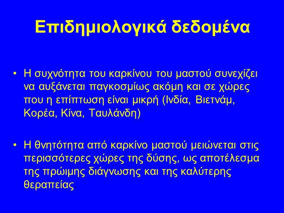 ΚΑΛΟΗΘΕΙΣ ΠΑΘΗΣΕΙΣ ΤΟΥ ΜΑΣΤΟΥ 1.ΜΑΣΤΑΛΓΙΑ 2.ΕΚΚΡΙΜΑ ΑΠΟ ΤΗ ΘΗΛΗ Α.ΕΝΔΟΠΟΡΙΚΟ ΘΗΛΩΜΑ Β.ΠΟΡΕΚΤΑΣΙΑ 3.ΚΥΣΤΕΙΣ 4.ΚΑΛΟΗΘΕΙΣ ΟΓΚΟΙ ΤΟΥ ΜΑΣΤΟΥ 5.ΙΝΟΚΥΣΤΙΚΕΣ ΑΛΛΟΙΩΣΕΙΣ 6.ΦΛΕΓΜΟΝΕΣ 7.ΓΥΝΑΙΚΟΜΑΣΤΙΑ 8.ΑΛΛΕΣ ΣΥΧΝΕΣ ΚΑΙ ΣΠΑΝΙΕΣ ΚΑΛΟΗΘΕΙΣ ΚΑΤΑΣΤΑΣΕΙΣ