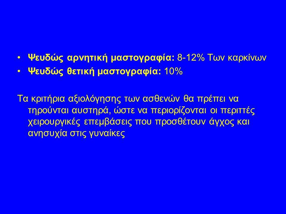 Ψευδώς αρνητική μαστογραφία: 8-12% Των καρκίνων Ψευδώς θετική μαστογραφία: 10% Τα κριτήρια αξιολόγησης των ασθενών θα πρέπει να τηρούνται αυστηρά, ώστ
