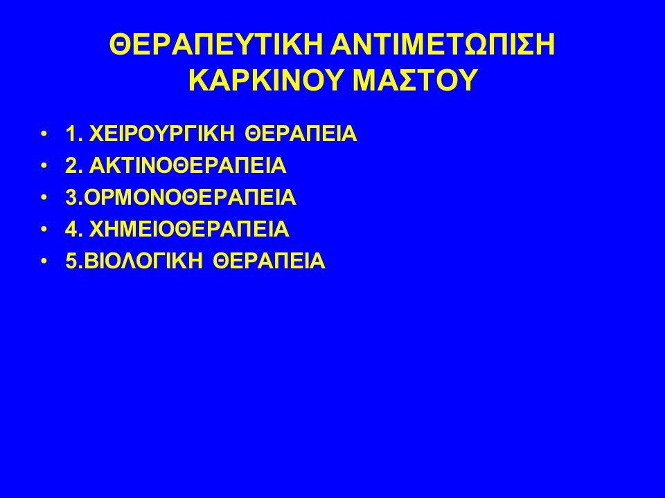 ΘΕΡΑΠΕΥΤΙΚΗ ΑΝΤΙΜΕΤΩΠΙΣΗ ΚΑΡΚΙΝΟΥ ΜΑΣΤΟΥ 1. ΧΕΙΡΟΥΡΓΙΚΗ ΘΕΡΑΠΕΙΑ 2. ΑΚΤΙΝΟΘΕΡΑΠΕΙΑ 3.ΟΡΜΟΝΟΘΕΡΑΠΕΙΑ 4. ΧΗΜΕΙΟΘΕΡΑΠΕΙΑ 5.ΒΙΟΛΟΓΙΚΗ ΘΕΡΑΠΕΙΑ