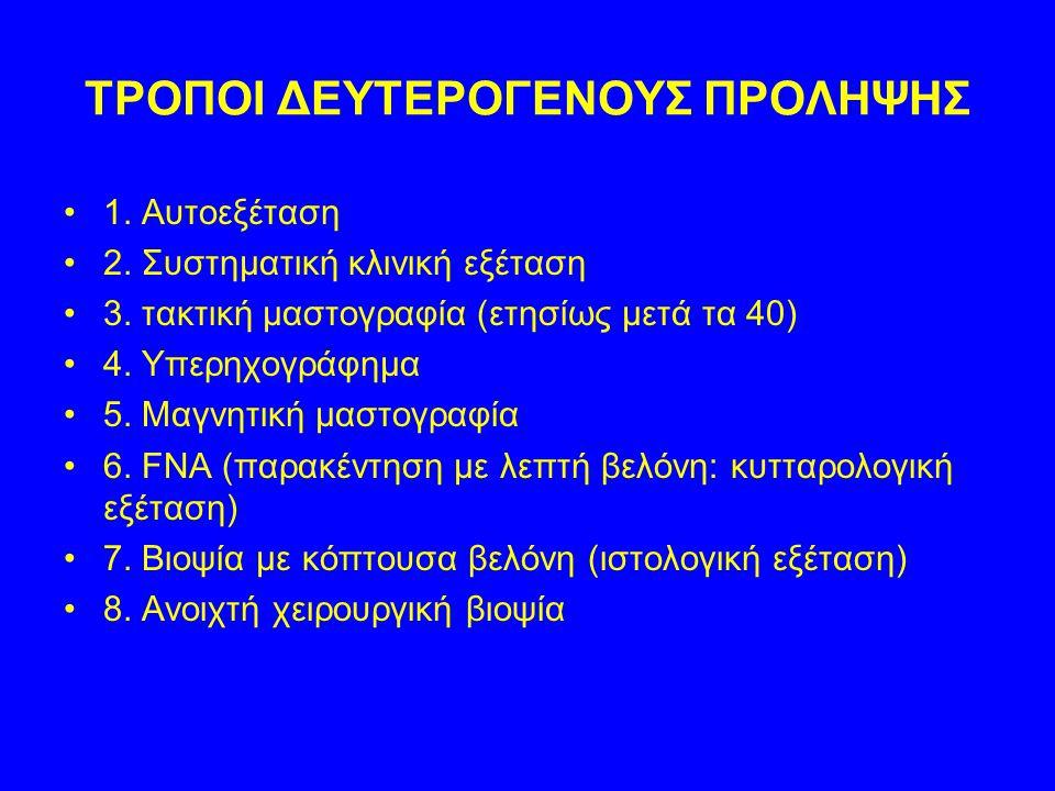 ΤΡΟΠΟΙ ΔΕΥΤΕΡΟΓΕΝΟΥΣ ΠΡΟΛΗΨΗΣ 1. Αυτοεξέταση 2. Συστηματική κλινική εξέταση 3. τακτική μαστογραφία (ετησίως μετά τα 40) 4. Υπερηχογράφημα 5. Μαγνητική