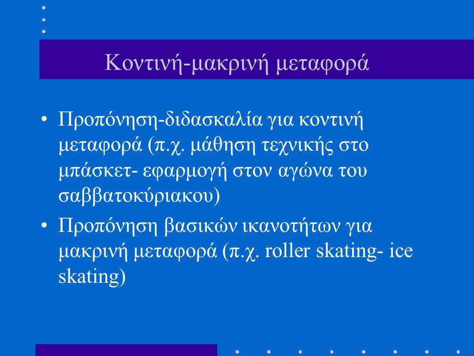 Κοντινή-μακρινή μεταφορά Προπόνηση-διδασκαλία για κοντινή μεταφορά (π.χ. μάθηση τεχνικής στο μπάσκετ- εφαρμογή στον αγώνα του σαββατοκύριακου) Προπόνη