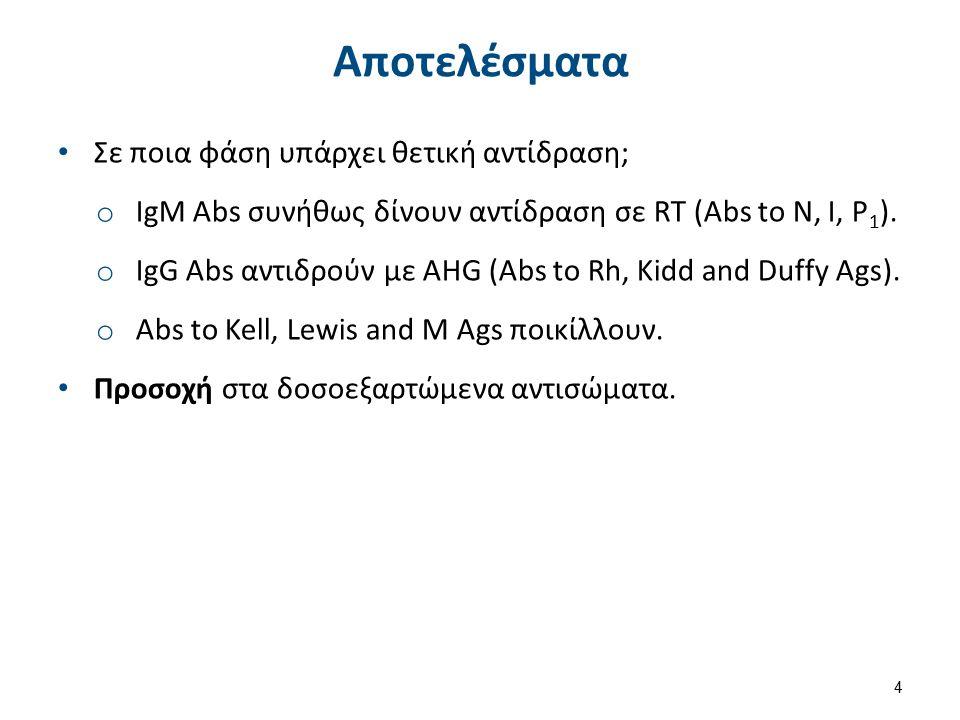 Αποτελέσματα Σε ποια φάση υπάρχει θετική αντίδραση; o IgM Abs συνήθως δίνουν αντίδραση σε RT (Abs to N, I, P 1 ). o IgG Abs αντιδρούν με AHG (Abs to R