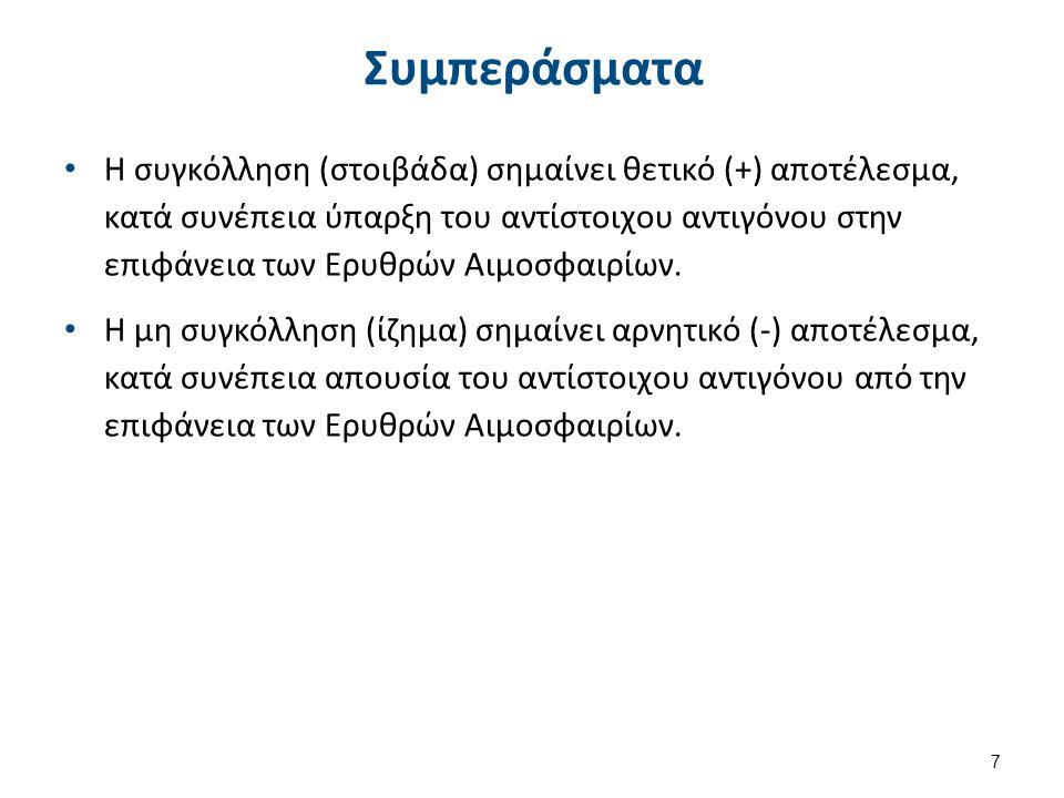 Συμπεράσματα Η συγκόλληση (στοιβάδα) σημαίνει θετικό (+) αποτέλεσμα, κατά συνέπεια ύπαρξη του αντίστοιχου αντιγόνου στην επιφάνεια των Ερυθρών Αιμοσφα