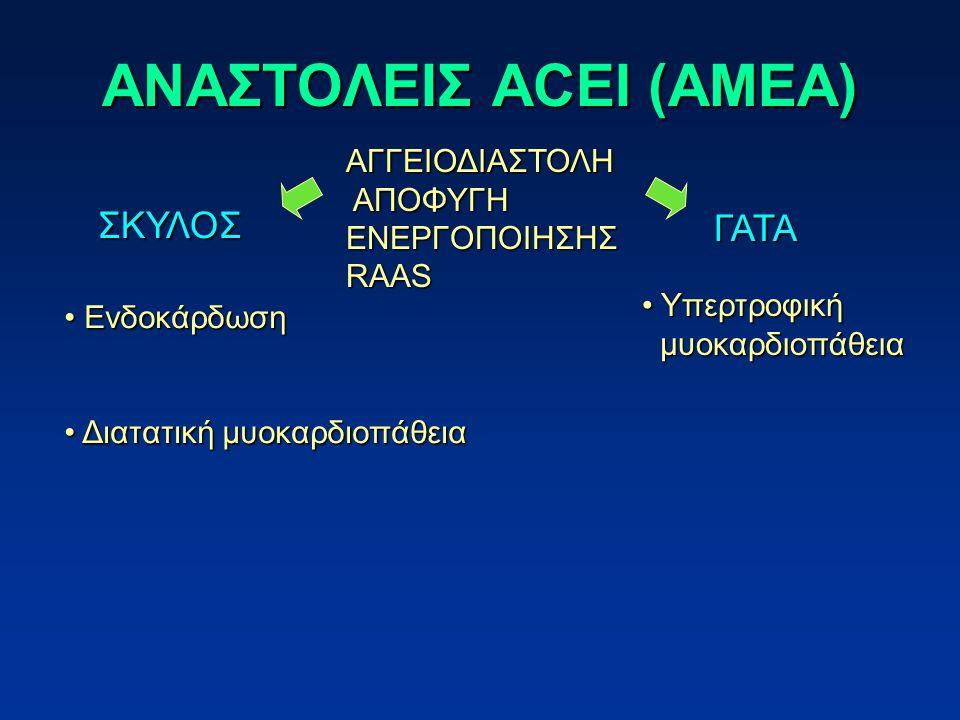 ΑΝΑΣΤΟΛΕΙΣ ACEΙ (ΑΜΕΑ) ΣΚΥΛΟΣ ΓΑΤΑ Ενδοκάρδωση Ενδοκάρδωση Διατατική μυοκαρδιοπάθεια Διατατική μυοκαρδιοπάθεια Υπερτροφική Υπερτροφική μυοκαρδιοπάθεια μυοκαρδιοπάθεια ΑΓΓΕΙΟΔΙΑΣΤΟΛΗ ΑΠΟΦΥΓΗ ΑΠΟΦΥΓΗΕΝΕΡΓΟΠΟΙΗΣΗΣRAAS