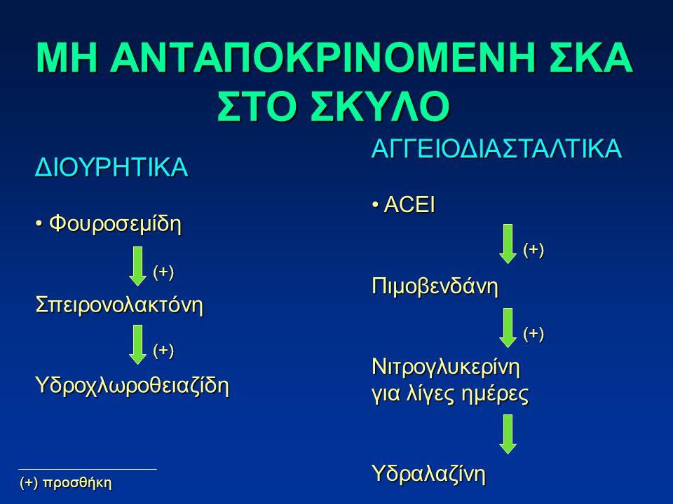 ΜΗ ΑΝΤΑΠΟΚΡΙΝΟΜΕΝΗ ΣΚΑ ΣΤΟ ΣΚΥΛΟ ΔΙΟΥΡΗΤΙΚΑ Φουροσεμίδη ΦουροσεμίδηΣπειρονολακτόνηΥδροχλωροθειαζίδη (+) (+) ΑΓΓΕΙΟΔΙΑΣΤΑΛΤΙΚΑ ACEΙ ACEΙΠιμοβενδάνηΝιτρογλυκερίνη για λίγες ημέρες Υδραλαζίνη (+) (+) (+) προσθήκη