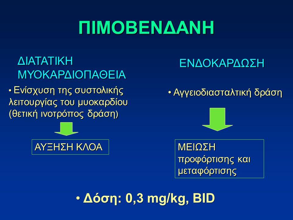 ΠΙΜΟΒΕΝΔΑΝΗ ΔΙΑΤΑΤΙΚΗΜΥΟΚΑΡΔΙΟΠΑΘΕΙΑ ΕΝΔΟΚΑΡΔΩΣΗ Ενίσχυση της συστολικής λειτουργίας του μυοκαρδίου (θετική ινοτρόπος δράση ) Ενίσχυση της συστολικής λειτουργίας του μυοκαρδίου (θετική ινοτρόπος δράση ) Αγγειοδιασταλτική δράση Αγγειοδιασταλτική δράση ΑΥΞΗΣΗ ΚΛΟΑ ΜΕΙΩΣΗ προφόρτισης και μεταφόρτισης Δόση: 0,3 mg/kg, BID Δόση: 0,3 mg/kg, BID