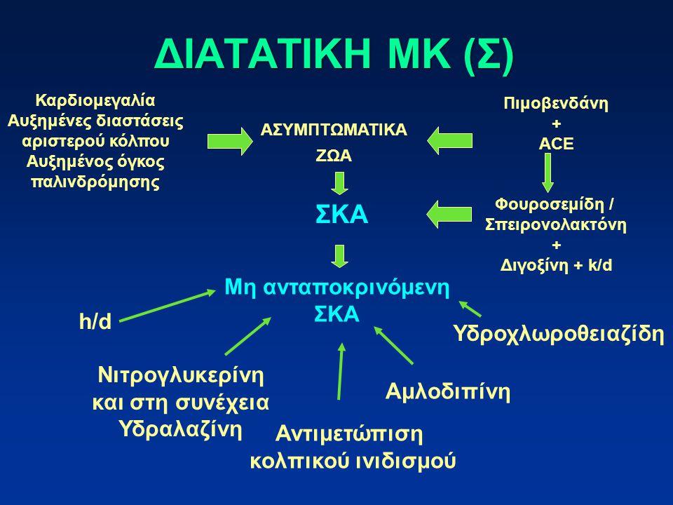 Καρδιομεγαλία Αυξημένες διαστάσεις αριστερού κόλπου Αυξημένος όγκος παλινδρόμησης ΑΣΥΜΠΤΩΜΑΤΙΚΑ ΖΩΑ Πιμοβενδάνη + ACE Φουροσεμίδη / Σπειρονολακτόνη + Διγοξίνη + k/d ΣΚΑ Μη ανταποκρινόμενη ΣΚΑ h/d Νιτρογλυκερίνη και στη συνέχεια Υδραλαζίνη Αμλοδιπίνη Υδροχλωροθειαζίδη ΔΙΑΤΑΤΙΚΗ ΜΚ (Σ) Αντιμετώπιση κολπικού ινιδισμού