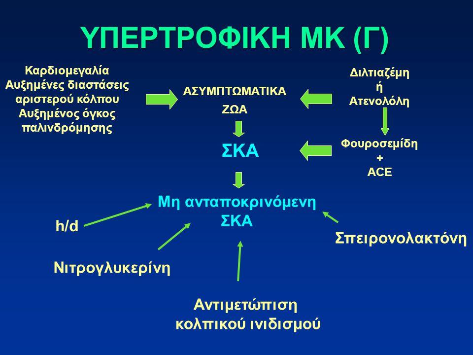 Καρδιομεγαλία Αυξημένες διαστάσεις αριστερού κόλπου Αυξημένος όγκος παλινδρόμησης ΑΣΥΜΠΤΩΜΑΤΙΚΑ ΖΩΑ Διλτιαζέμη ή Ατενολόλη Φουροσεμίδη + ACE ΣΚΑ Μη ανταποκρινόμενη ΣΚΑ h/d Νιτρογλυκερίνη Σπειρονολακτόνη ΥΠΕΡΤΡΟΦΙΚΗ ΜΚ (Γ) Αντιμετώπιση κολπικού ινιδισμού
