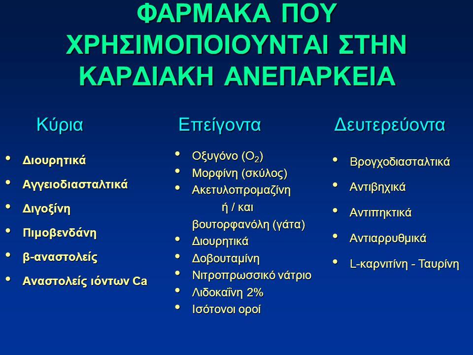 ΦΑΡΜΑΚΑ ΠΟΥ ΧΡΗΣΙΜΟΠΟΙΟΥΝΤΑΙ ΣΤΗΝ ΚΑΡΔΙΑΚΗ ΑΝΕΠΑΡΚΕΙΑ Διουρητικά Διουρητικά Αγγειοδιασταλτικά Αγγειοδιασταλτικά Διγοξίνη Διγοξίνη Πιμοβενδάνη Πιμοβενδάνη β-αναστολείς β-αναστολείς Αναστολείς ιόντων Ca Αναστολείς ιόντων Ca Οξυγόνο (Ο 2 ) Οξυγόνο (Ο 2 ) Μορφίνη (σκύλος) Μορφίνη (σκύλος) Ακετυλοπρομαζίνη Ακετυλοπρομαζίνη ή / και βουτορφανόλη (γάτα) Διουρητικά Διουρητικά Δοβουταμίνη Δοβουταμίνη Νιτροπρωσσικό νάτριο Νιτροπρωσσικό νάτριο Λιδοκαΐνη 2% Λιδοκαΐνη 2% Ισότονοι οροί Ισότονοι οροί Βρογχοδιασταλτικά Βρογχοδιασταλτικά Αντιβηχικά Αντιβηχικά Αντιπηκτικά Αντιπηκτικά Αντιαρρυθμικά Αντιαρρυθμικά L-καρνιτίνη - Ταυρίνη L-καρνιτίνη - Ταυρίνη ΚύριαΕπείγοντα Δευτερεύοντα
