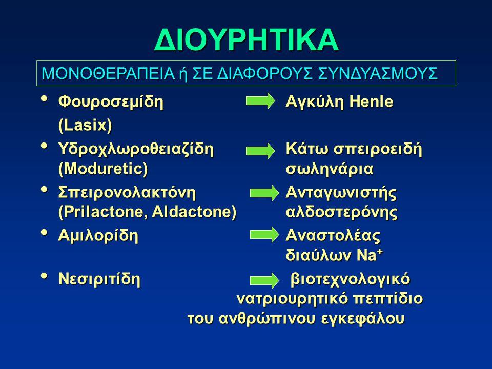 ΔΙΟΥΡΗΤΙΚΑ ΦουροσεμίδηΑγκύλη Henle ΦουροσεμίδηΑγκύλη Henle(Lasix) ΥδροχλωροθειαζίδηΚάτω σπειροειδή (Moduretic)σωληνάρια ΥδροχλωροθειαζίδηΚάτω σπειροειδή (Moduretic)σωληνάρια ΣπειρονολακτόνηΑνταγωνιστής (Prilactone, Aldactone)αλδοστερόνης ΣπειρονολακτόνηΑνταγωνιστής (Prilactone, Aldactone)αλδοστερόνης ΑμιλορίδηΑναστολέας διαύλων Na + ΑμιλορίδηΑναστολέας διαύλων Na + Νεσιριτίδη βιοτεχνολογικό νατριουρητικό πεπτίδιο του ανθρώπινου εγκεφάλου Νεσιριτίδη βιοτεχνολογικό νατριουρητικό πεπτίδιο του ανθρώπινου εγκεφάλου ΜΟΝΟΘΕΡΑΠΕΙΑ ή ΣΕ ΔΙΑΦΟΡΟΥΣ ΣΥΝΔΥΑΣΜΟΥΣ