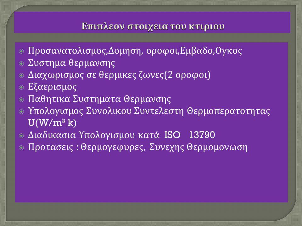  Προσανατολισμος, Δομηση, οροφοι, Εμβαδο, Ογκος  Συστημα θερμανσης  Διαχωρισμος σε θερμικες ζωνες (2 οροφοι )  Εξαερισμος  Παθητικα Συστηματα Θερμανσης  Υπολογισμος Συνολικου Συντελεστη Θερμοπερατοτητας U(W/m² k)  Διαδικασια Υπολογισμου κατά ISO 13790  Προτασεις : Θερμογεφυρες, Συνεχης Θερμομονωση