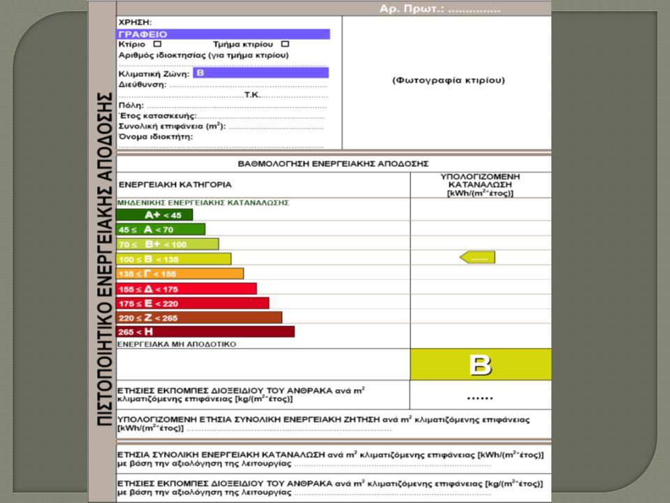 Κατηγορίες αδειώνΕνεργειακών Επιθεωρητών  Άδεια Ενεργειακού Επιθεωρητή Κτιρίου Α ' τάξης ( έως 1000 τμ ) και Β ' τάξης ( και άνω των 1000 τμ ),  Άδεια Ενεργειακού Επιθεωρητή λεβήτων / εγκαταστάσεων θέρμανσης Κτιρίου Α ' και Β ' τάξης  Άδεια Ενεργειακού Επιθεωρητή εγκαταστάσεων Κλιματισμού Κτιρίου Α ' και Β ' τάξης Στο άρθρο 9 του Ν.