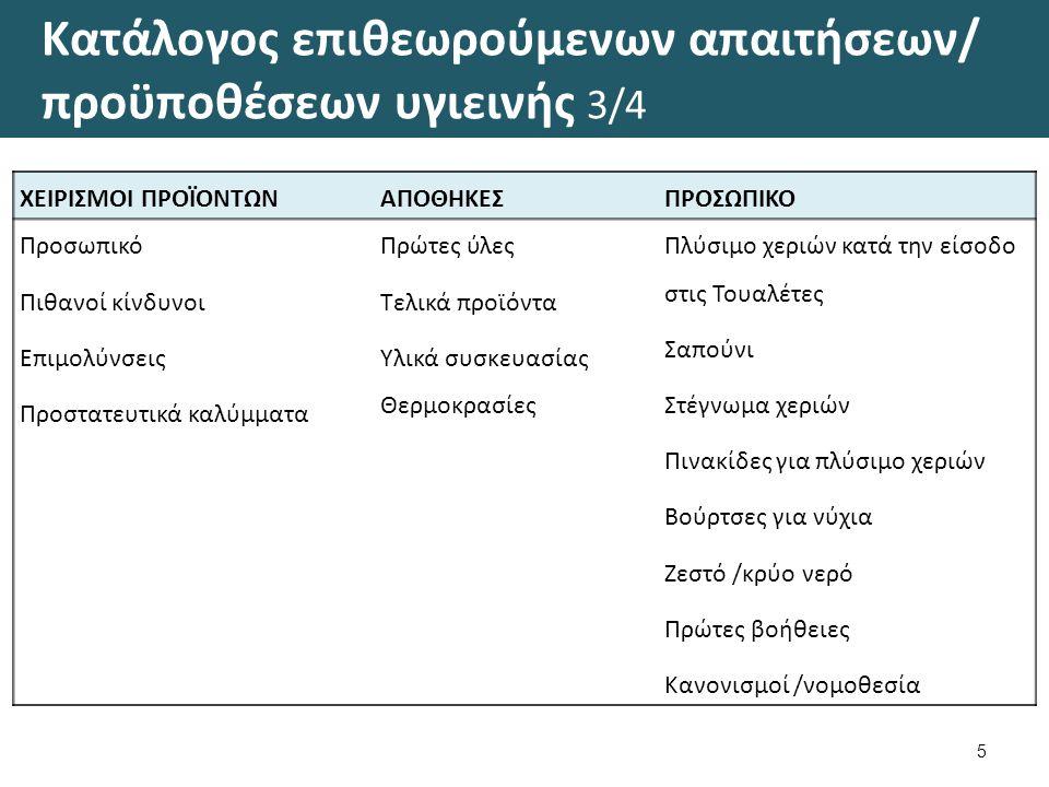Κατάλογος επιθεωρούμενων απαιτήσεων/ προϋποθέσεων υγιεινής 3/4 5 ΧΕΙΡΙΣΜΟΙ ΠΡΟΪΟΝΤΩΝΑΠΟΘΗΚΕΣΠΡΟΣΩΠΙΚΟ Προσωπικό Πιθανοί κίνδυνοι Επιμολύνσεις Προστατε