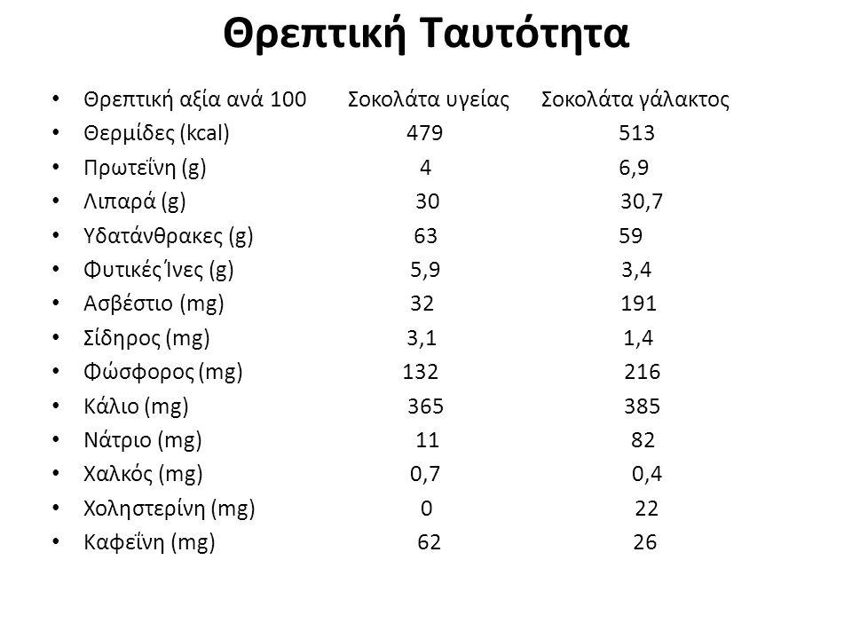 Θρεπτική Ταυτότητα Θρεπτική αξία ανά 100 Σοκολάτα υγείας Σοκολάτα γάλακτος Θερμίδες (kcal) 479 513 Πρωτεΐνη (g) 4 6,9 Λιπαρά (g) 30 30,7 Υδατάνθρακες