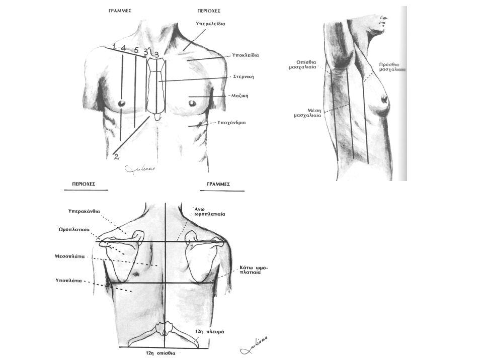 Κακώσεις του θώρακα -3 η σε σειρά συχνότερη κάκωση (κάτω άκρα, κεφαλή) -σημαντικές: 1.