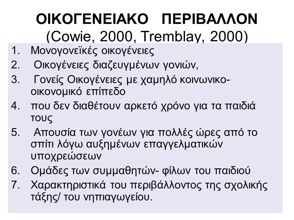 ΟΙΚΟΓΕΝΕΙΑΚΟ ΠΕΡΙΒΑΛΛΟΝ (Cowie, 2000, Tremblay, 2000) 1.Μονογονεïκές οικογένειες 2.