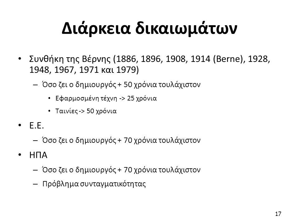 Διάρκεια δικαιωμάτων Συνθήκη της Βέρνης (1886, 1896, 1908, 1914 (Berne), 1928, 1948, 1967, 1971 και 1979) – Όσο ζει ο δημιουργός + 50 χρόνια τουλάχιστ