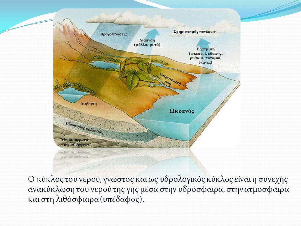 Το νερό του πλανήτη αλλάζει συνεχώς φυσική κατάσταση, από τη στερεά μορφή των πάγων στην υγρή μορφή των ποταμών, λιμνών και των θαλασσών και την αέρια κατάσταση των υδρατμών.