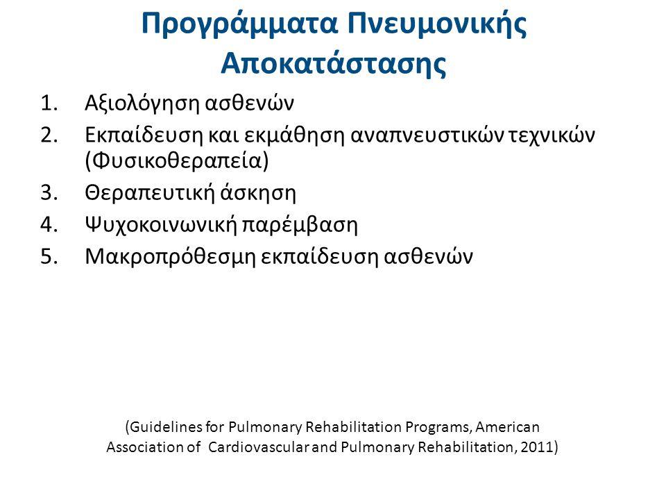 Προγράμματα Πνευμονικής Αποκατάστασης 1.Αξιολόγηση ασθενών 2.Εκπαίδευση και εκμάθηση αναπνευστικών τεχνικών (Φυσικοθεραπεία) 3.Θεραπευτική άσκηση 4.Ψυ