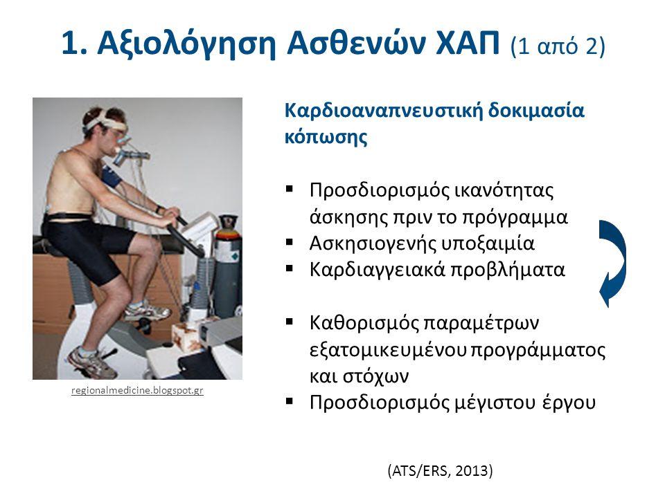 (ATS/ERS, 2013) regionalmedicine.blogspot.gr 1. Αξιολόγηση Ασθενών ΧΑΠ (1 από 2) Καρδιοαναπνευστική δοκιμασία κόπωσης  Προσδιορισμός ικανότητας άσκησ