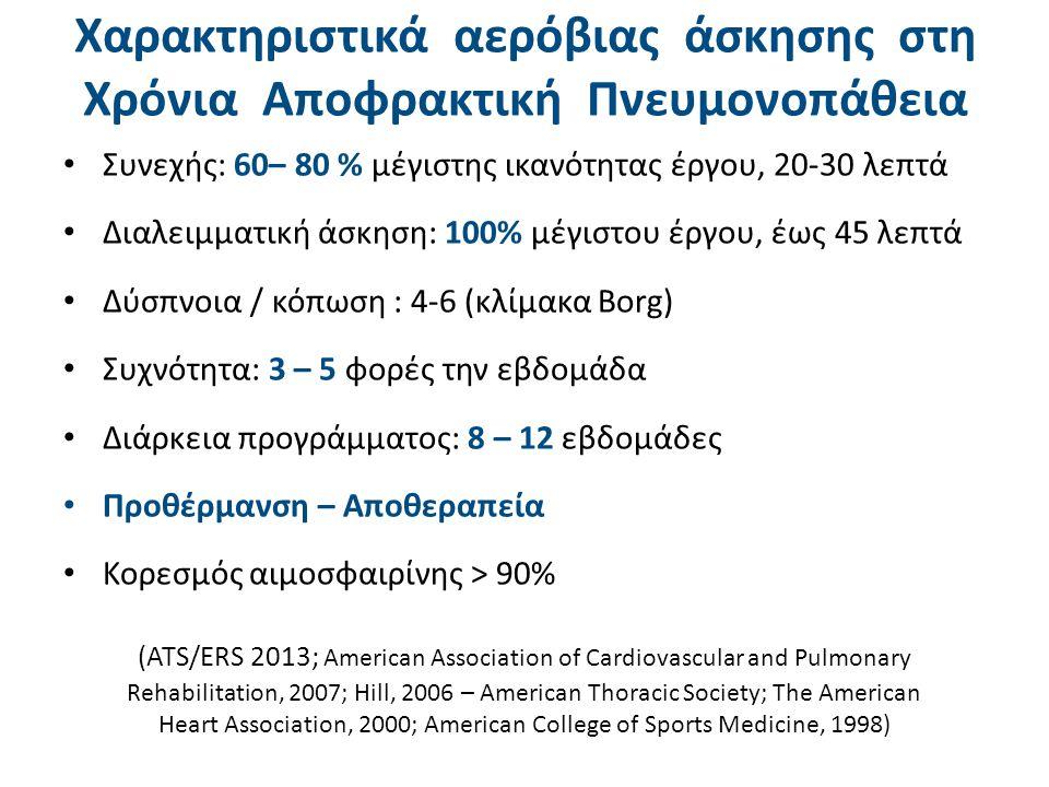 Χαρακτηριστικά αερόβιας άσκησης στη Χρόνια Αποφρακτική Πνευμονοπάθεια Συνεχής: 60– 80 % μέγιστης ικανότητας έργου, 20-30 λεπτά Διαλειμματική άσκηση: 1