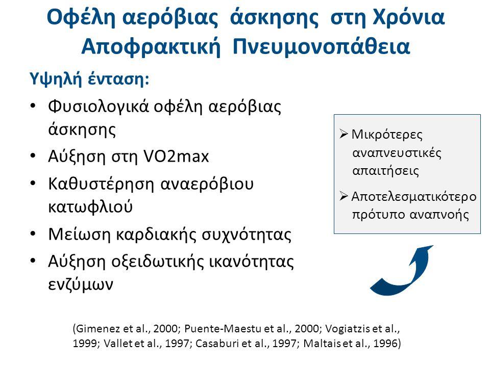 (Gimenez et al., 2000; Puente-Maestu et al., 2000; Vogiatzis et al., 1999; Vallet et al., 1997; Casaburi et al., 1997; Maltais et al., 1996)  Μικρότε