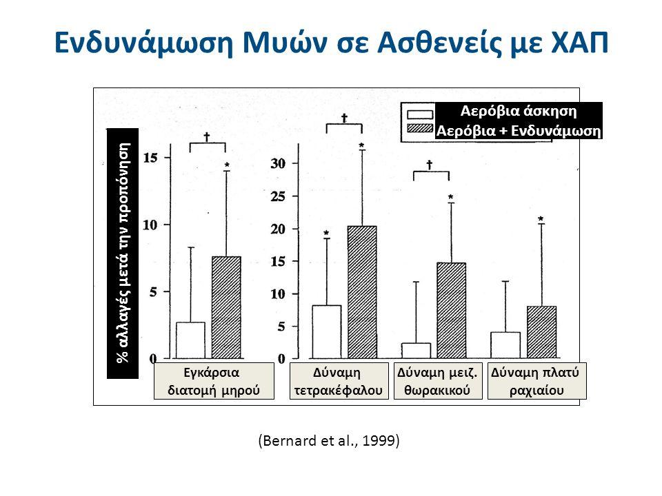 (Bernard et al., 1999) % αλλαγές μετά την προπόνηση Εγκάρσια διατομή μηρού Δύναμη μειζ. θωρακικού Δύναμη τετρακέφαλου Δύναμη πλατύ ραχιαίου Αερόβια άσ