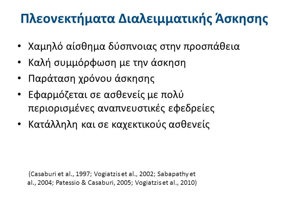 (Casaburi et al., 1997; Vogiatzis et al., 2002; Sabapathy et al., 2004; Patessio & Casaburi, 2005; Vogiatzis et al., 2010) Χαμηλό αίσθημα δύσπνοιας στ