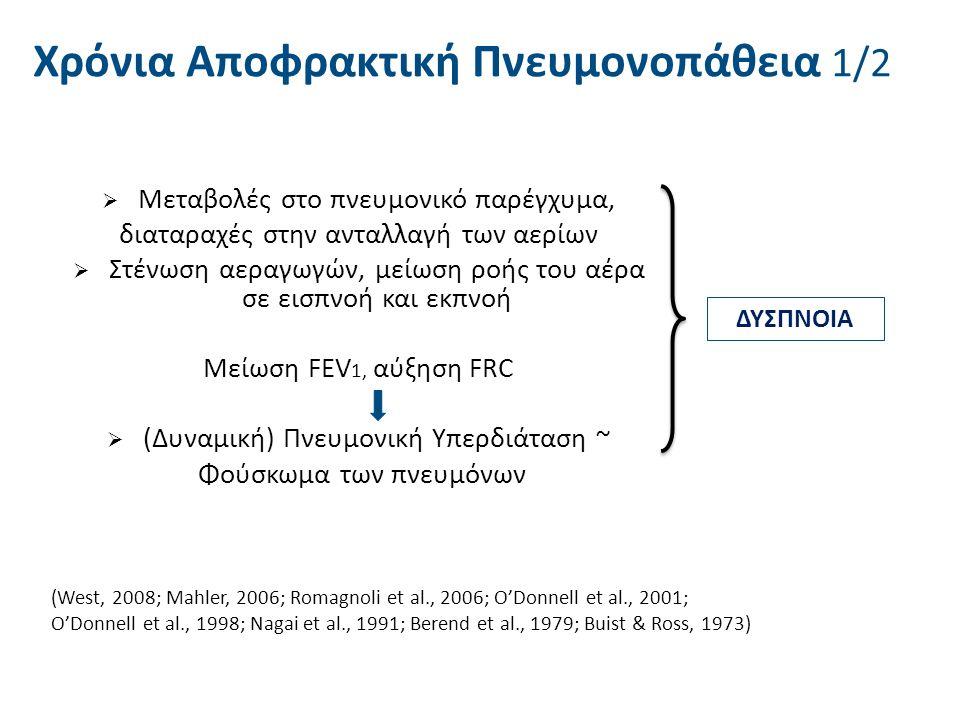 Στόχοι του φυσικοθεραπευτικού προγράμματος:  Βελτίωση της ποιότητας ζωής  Μείωση της απόφραξης αεραγωγών  Μείωση του αναπνευστικού έργου  Επανεκπαίδευση της αναπνοής  Βελτίωση της απόδοσης στην άσκηση και στις καθημερινές δραστηριότητες  Εκπαίδευση του ασθενή και αυτοεξυπηρέτηση (ATS/ERS, 2013) 2.