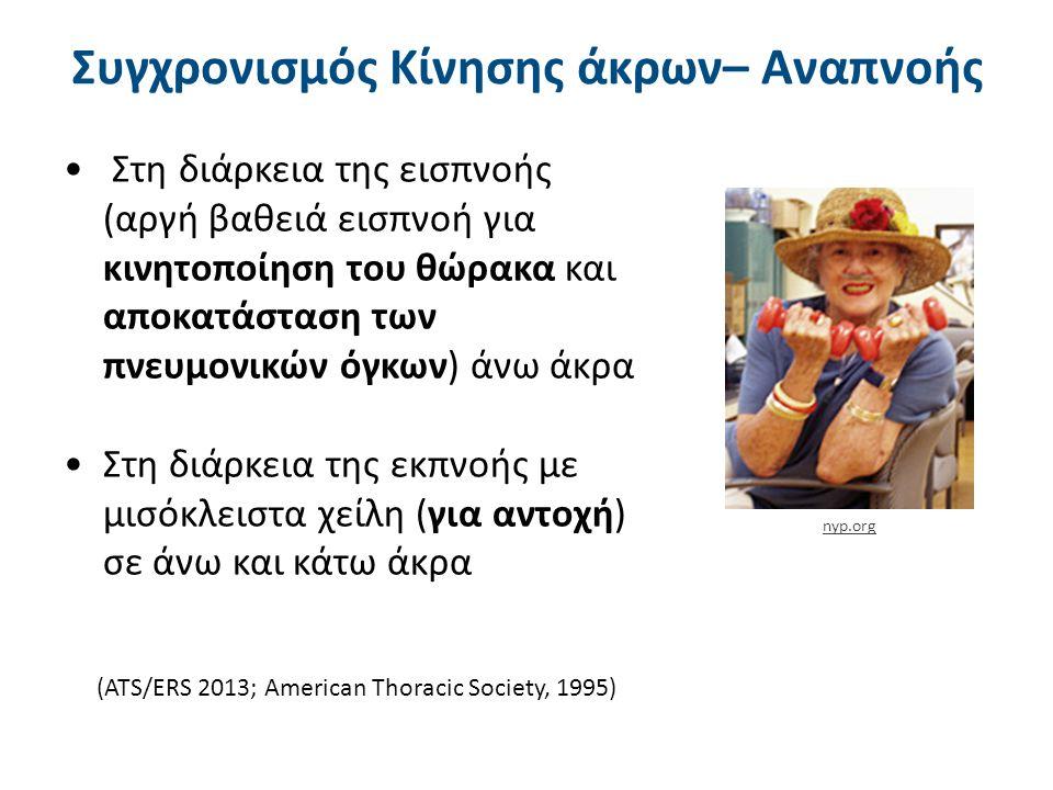 (ATS/ERS 2013; American Thoracic Society, 1995) nyp.org Συγχρονισμός Κίνησης άκρων– Αναπνοής Στη διάρκεια της εισπνοής (αργή βαθειά εισπνοή για κινητο