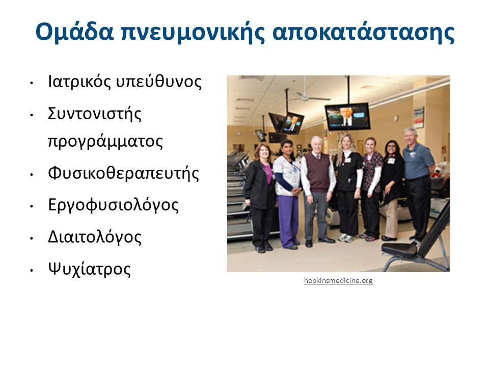 Προγράμματα Πνευμονικής Αποκατάστασης 1.Αξιολόγηση ασθενών 2.Εκπαίδευση και εκμάθηση αναπνευστικών τεχνικών (Φυσικοθεραπεία) 3.Θεραπευτική άσκηση 4.Ψυχοκοινωνική παρέμβαση 5.Μακροπρόθεσμη εκπαίδευση ασθενών (Guidelines for Pulmonary Rehabilitation Programs, American Association of Cardiovascular and Pulmonary Rehabilitation, 2011)