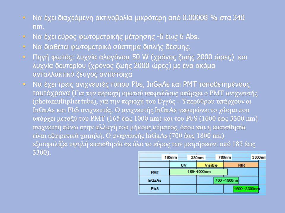  Να έχει διαχεόμενη ακτινοβολία μικρότερη α π ό 0.00008 % στα 340 nm.  Να έχει εύρος φωτομετρικής μέτρησης -6 έως 6 Abs.  Να διαθέτει φωτομετρικό σ